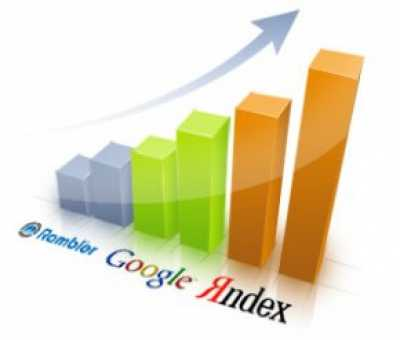 Как продвигать веб-сайт в Yandex'е либо Гугл. Мануал начинающим SEOшникам